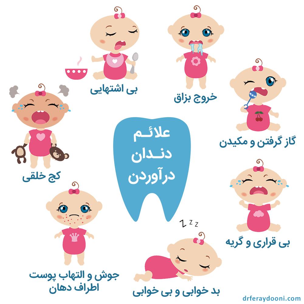 علائم رایج دندان درآوردن در نوزادان