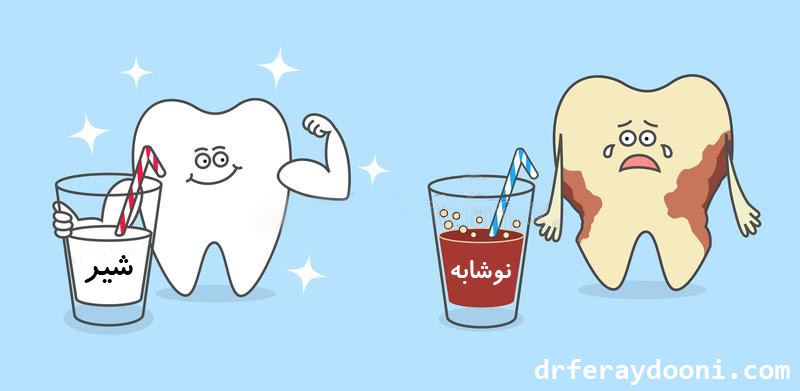 پیشگیری از تغییر رنگ دندانها